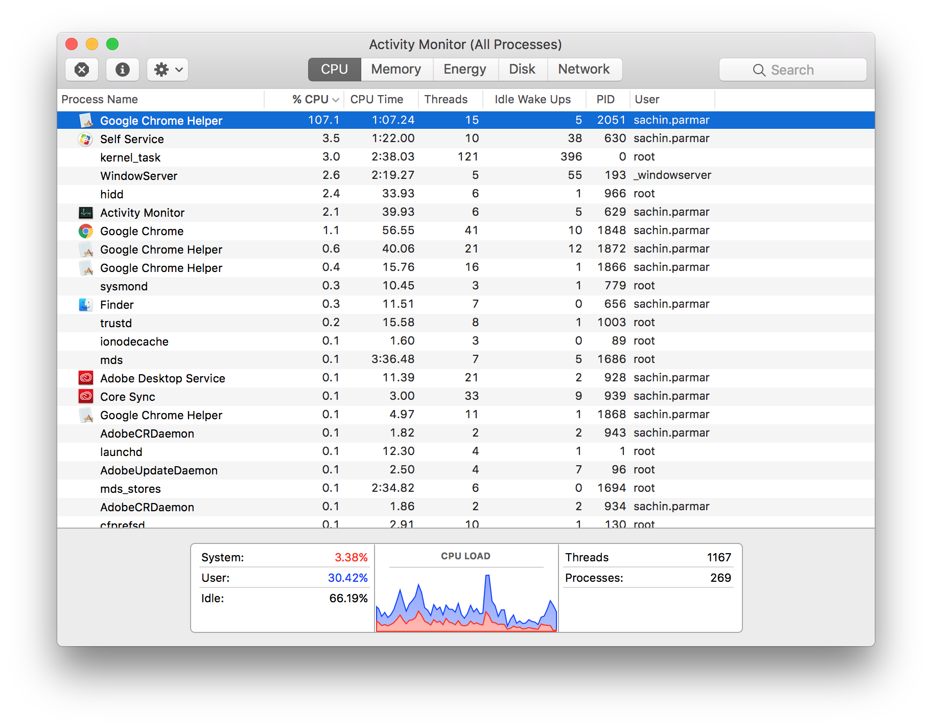 OCSPD/Google Chrome high CPU usage - macOS Sierra Issues