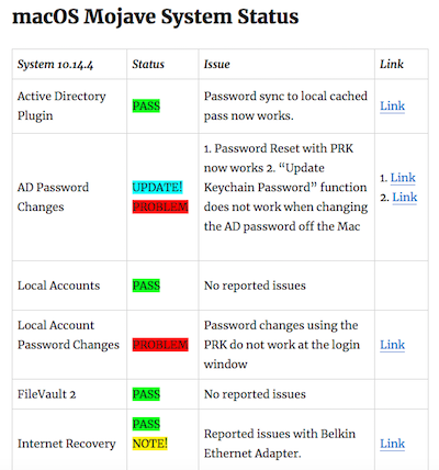 I created a macOS System Status & Versions page like Apple's Service